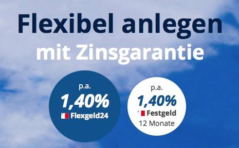 FIMBank Zinspilot
