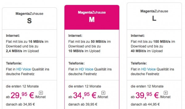 Magenta DSL Angebot