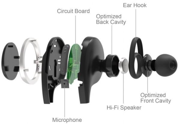 Syncwire Kopfhörer