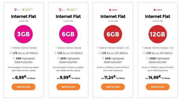 LTE Datenflats